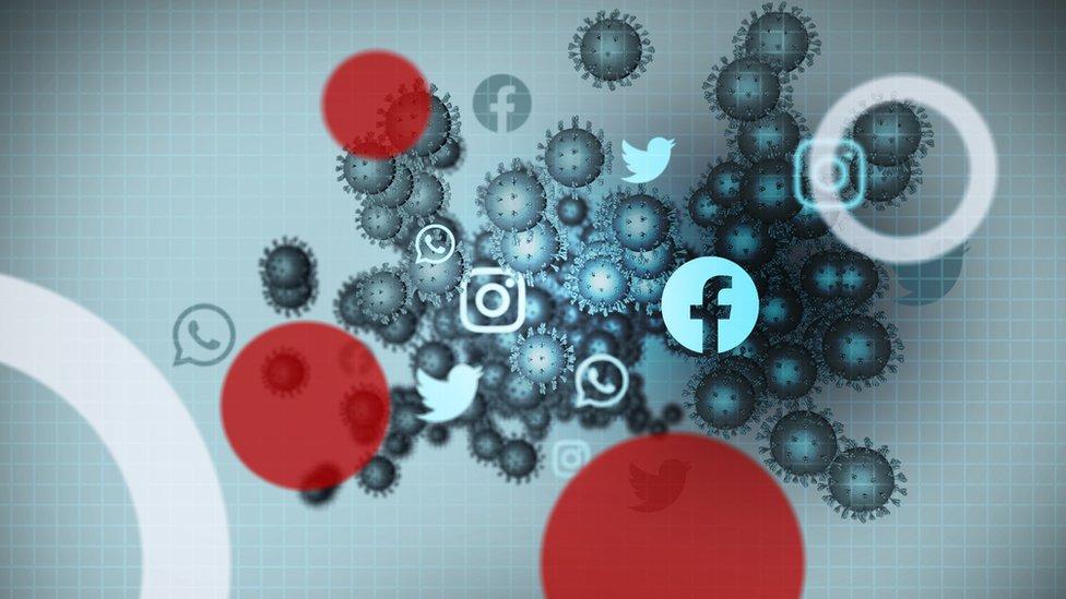 Социальные сети vs COVID-19. Как изменилось потребление контента в период карантина и что делать брендам?