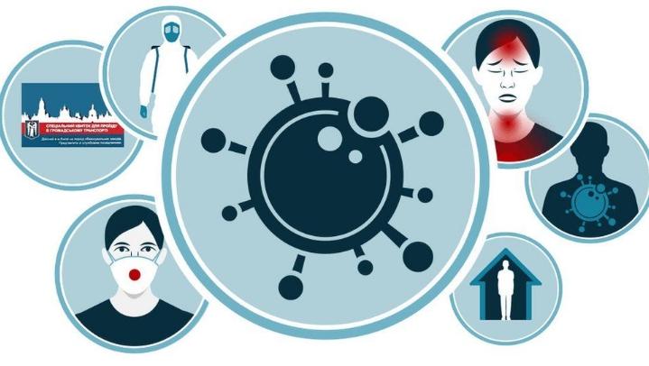 BBC опублікувало «Словник епохи коронавірусу»