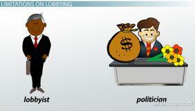Регулювання лобізму: чи вдасться вивести лобістів з тіні? Опитування експертів