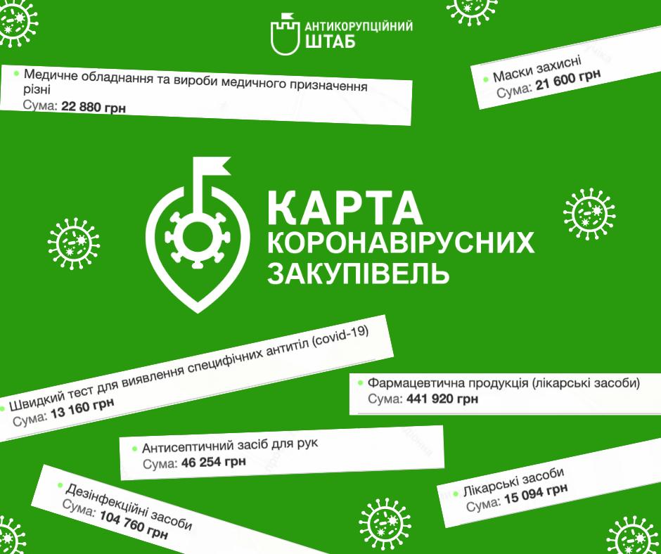 «Антикорупційний штаб» запустив Карту коронавірусних закупівель