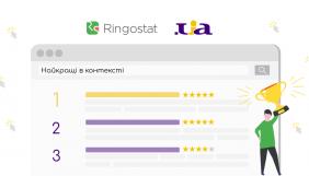 Ringostat та ІнАУ створять рейтинг агенцій контекстної реклами