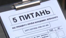ОБСЄ: Опитування Зеленського частково створило неправомірну перевагу для «Слуги народу»
