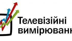4 грудня – вебінар про основи вимірювання телевізійної аудиторії