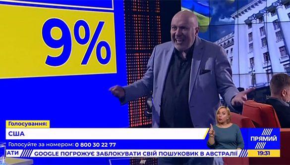«Ефемерна війна» Мураєва і «мура» Азарова. Огляд політичних токшоу за 18‒22 січня 2021 року
