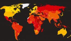 28 січня — презентація «Індексу сприйняття корупції – 2020»