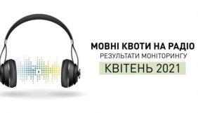 «Радіо НВ» та «Шансон» збільшили частку українських програм, а «Мелодія» зменшила