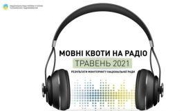 Найменше україномовних програм у «Русского радио»