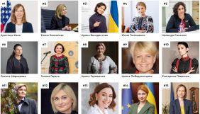 Представниці громадського сектору потрапили в сотню найвпливовіших жінок України за версією журналу «Фокус»