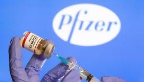 Іноземні блогери розповіли, як невідома компанія, пов'язана з Росією, намагалась поширювати через них фейки про вакцини